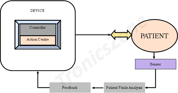 patient safety design